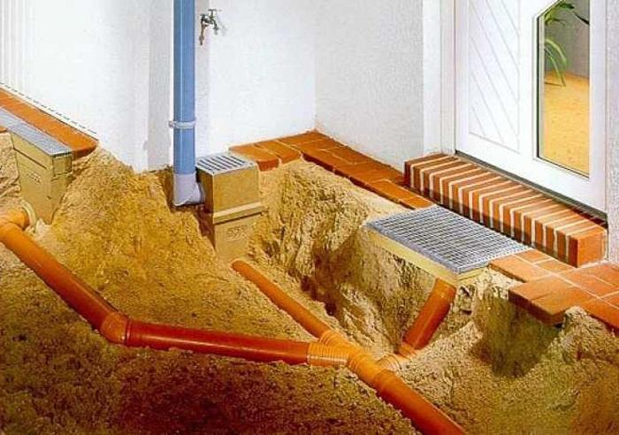 оплата воды канализации в многоквартирном доме